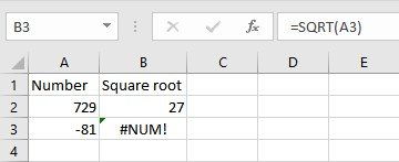 SQRT of a neagtive number