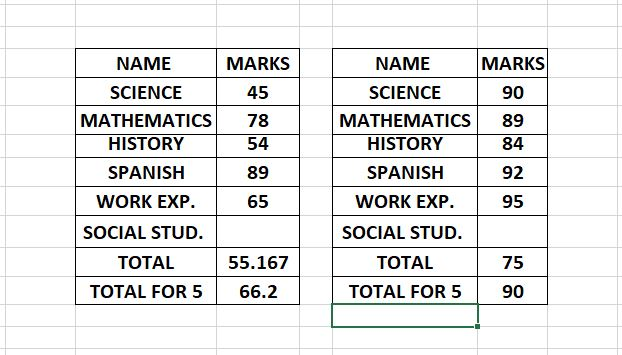 Goal Seek in Excel Total Percentage for 5 Subjects