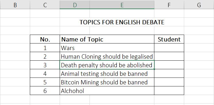 Merged Topics