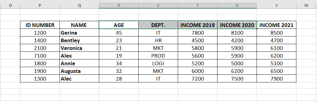 Selected Columns in a Database for Grouping