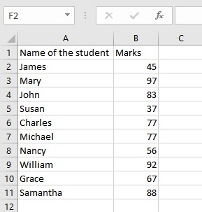 Rank In Excel