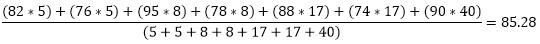 Calculate the Weighted Average in Excel
