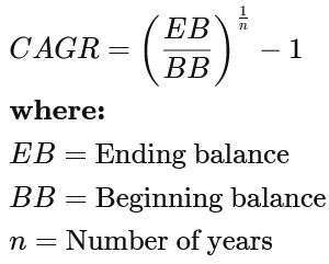 Formula to calculate CAGR