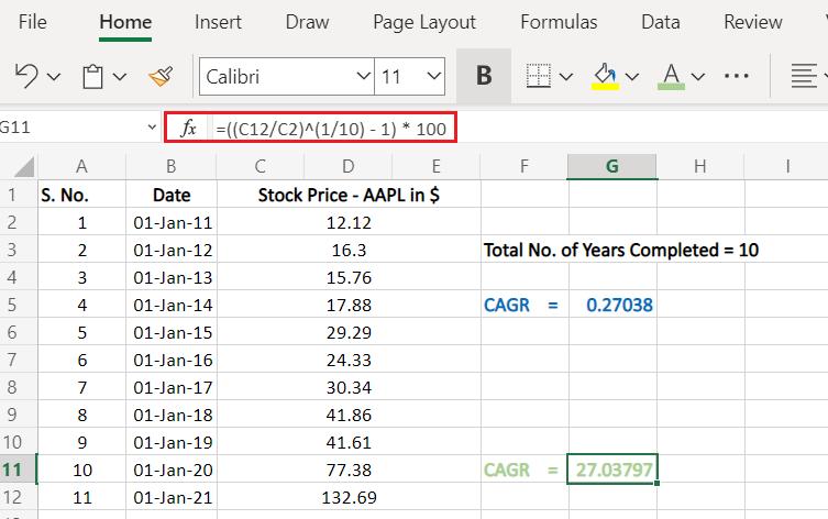 Calculate CAGR using custom formula
