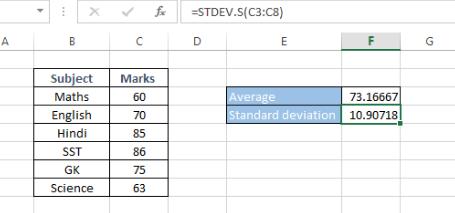 Result of Standard Deviation formula