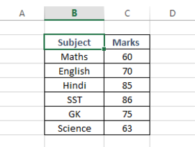 Sample Data to calculate Standard Deviation in Excel