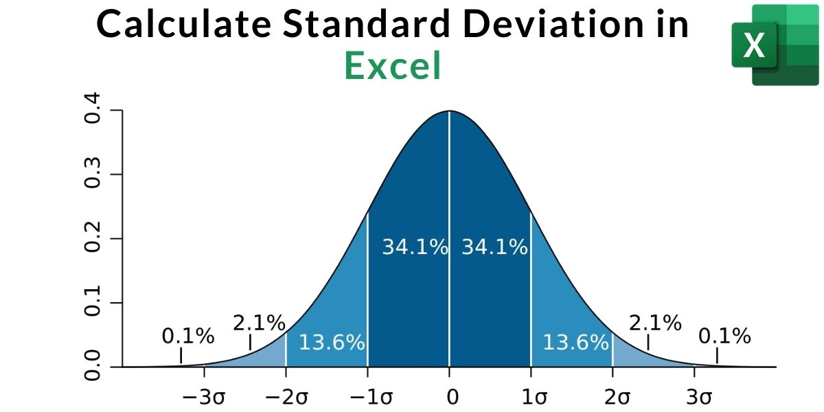 Calculate Standard Deviation in Excel