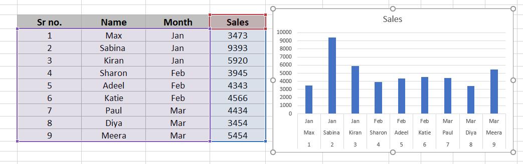 Auto-generated Bar Chart