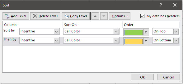 cell color sorting
