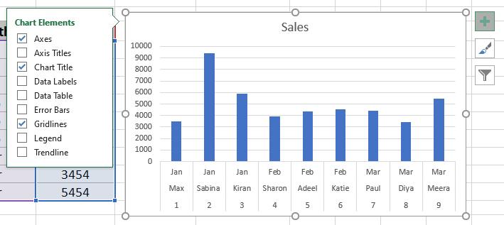 Chart Elements Options