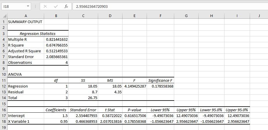 data analysis regression results