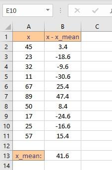 deviation calculation