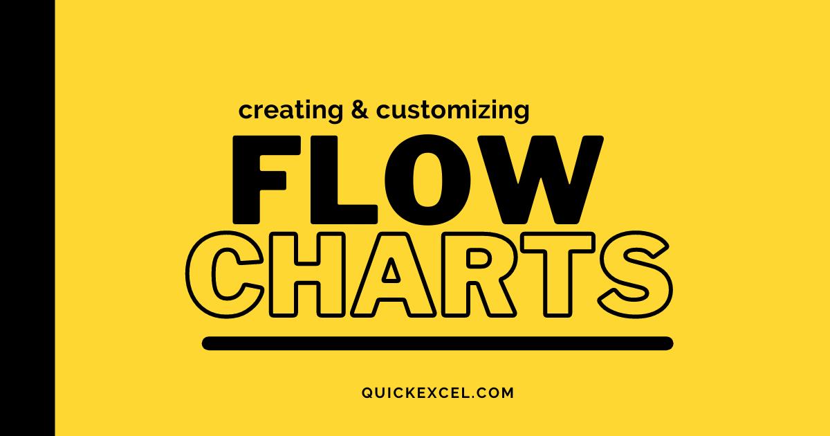 flowcharts in