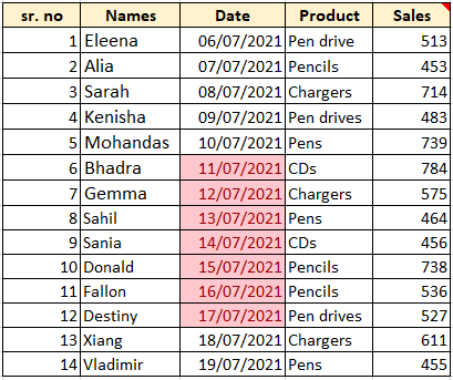 Highlighted Cells With Dates of Next Week