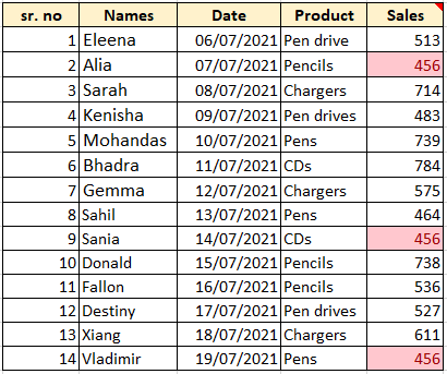 Highlighted Duplicate Values