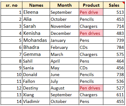 Highlighted Cells with Text Containing Pen Drives