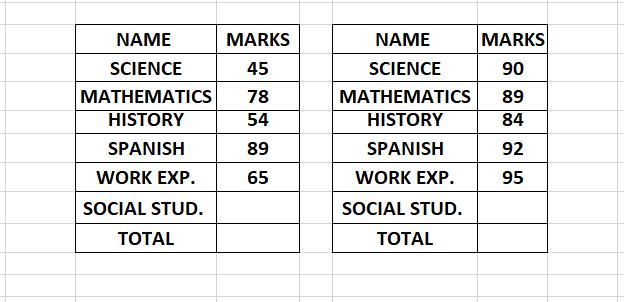 goal seek average nerd student data