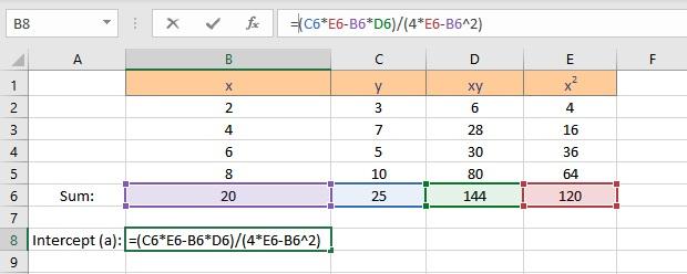 intercept calculation