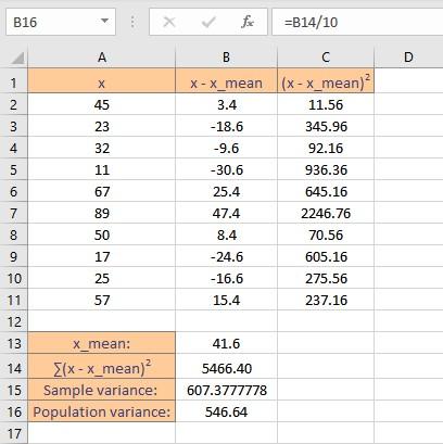 pop variance result