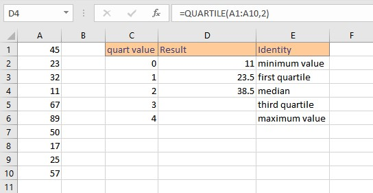 quartile quart 2 result