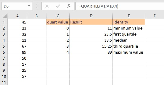 quartile quart 4 result