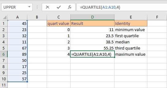 quartile quart 4
