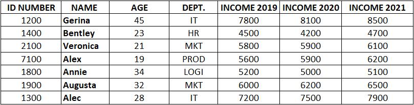 sample database 7