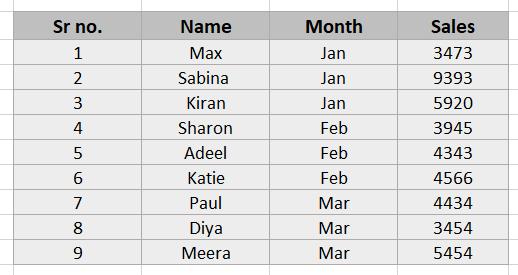Sample Tabular Database