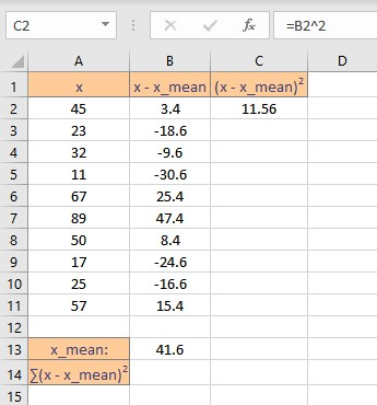 square of deviation result