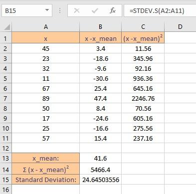 standard deviation result