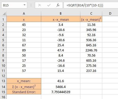 standard error calculation result 1