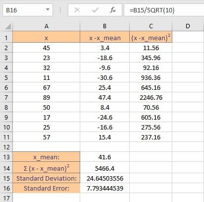 standard error calculation result 2
