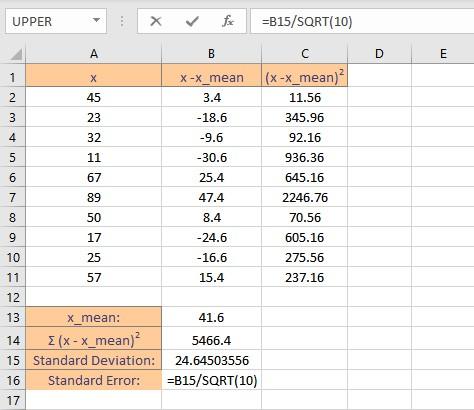 standard errror formula