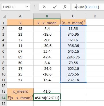 sum of squares formula