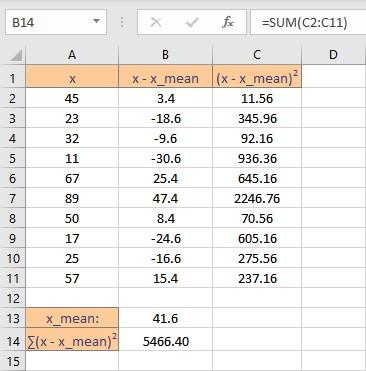 sum of squares result