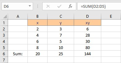 summation xy result