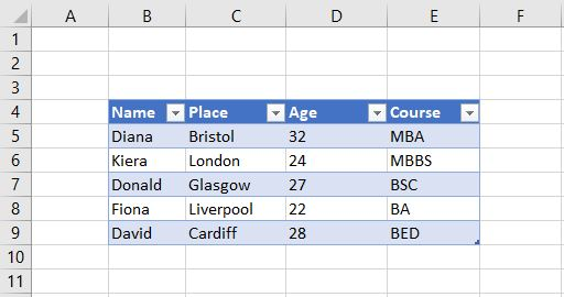 Data in Table Format