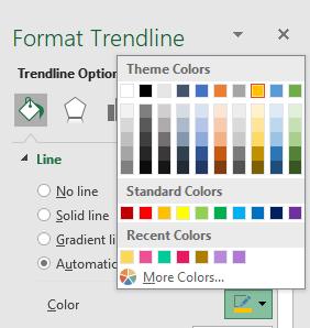 trendline color