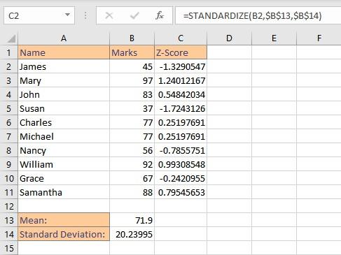 z score entire dataset