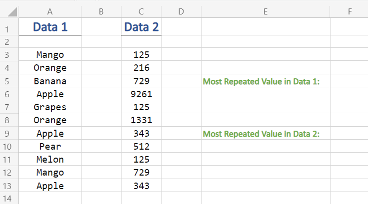 Sample Data For most repeated text or number in Excel