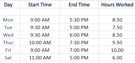 Applying Time Difference In All Cells in Excel