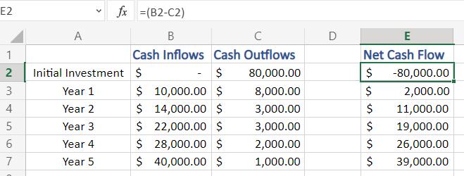 calculate net cash flow in excel