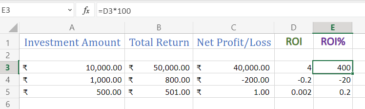calculate ROI% in Excel