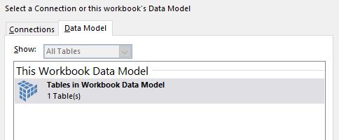 data model slicer