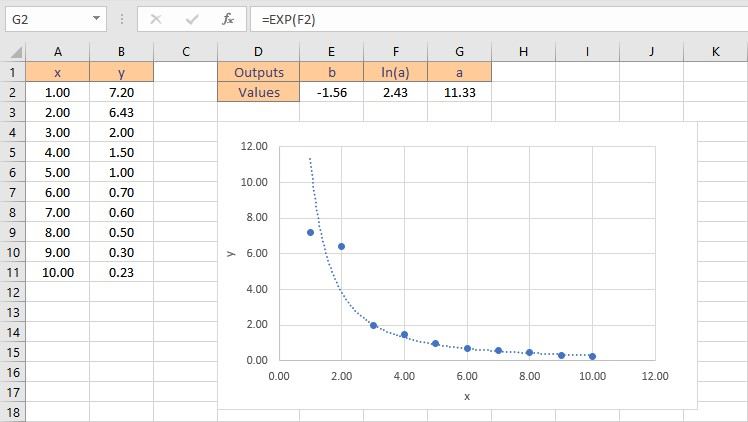 exp lna result 1