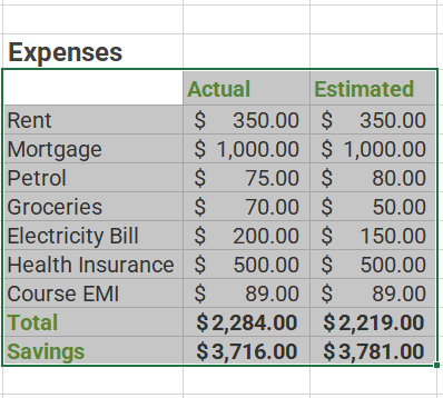 expenses selected