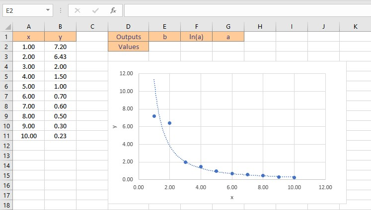 exponential fit data 2