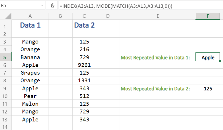 Final Data For Finding Maximum Repeated Value in Excel