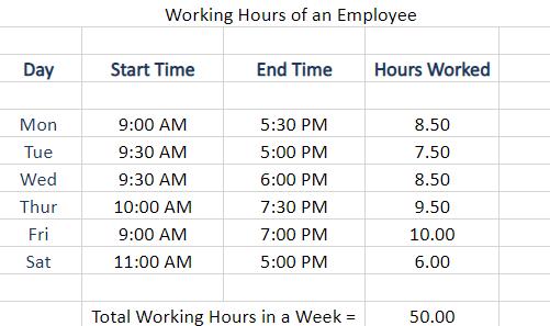 Total Working Hours In A Week in  Excel