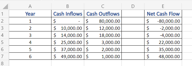 Borders applied to selected cells in Excel